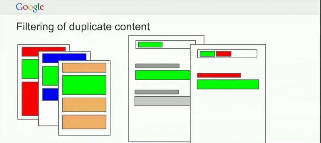 Filtrowanie przez Google zduplikowanej treści