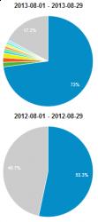 not provided sierpień 2013 i 2012 na stronie firmowej
